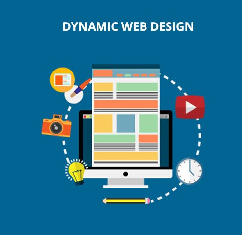 Dynamic Website Design Company | Best Web Design