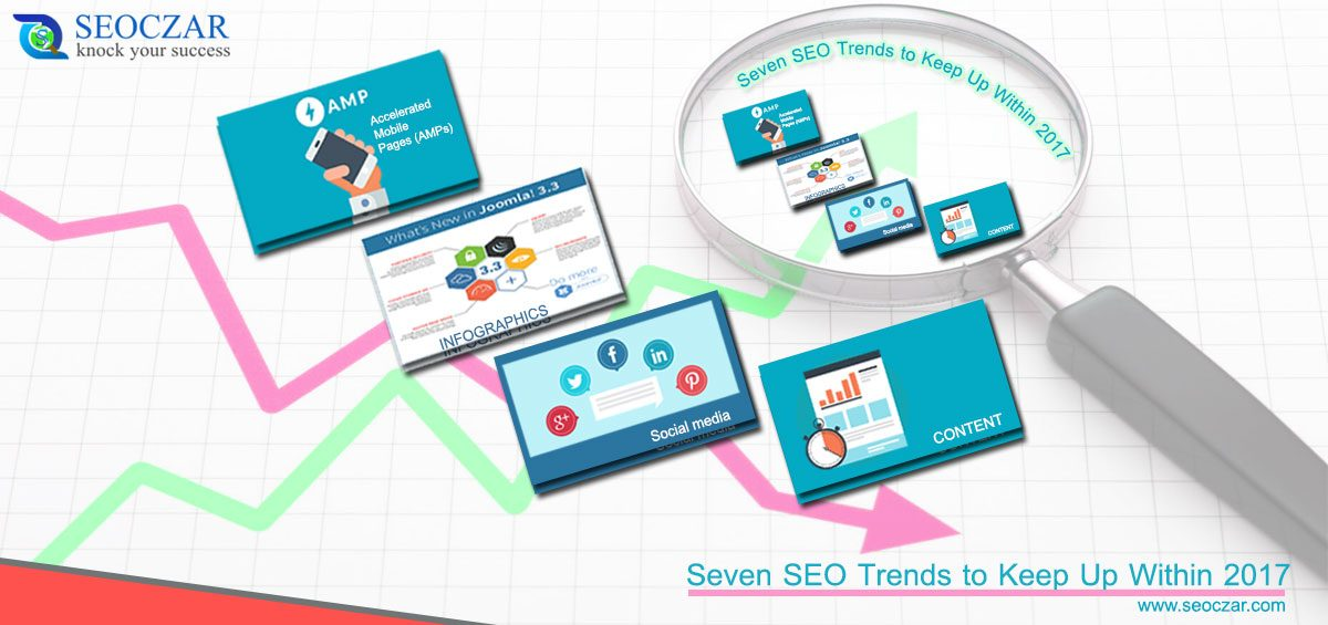 Seven-SEO-Trends-to-Keep-Up-Within