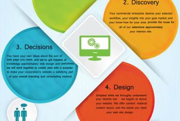 Web-Design-seoczar