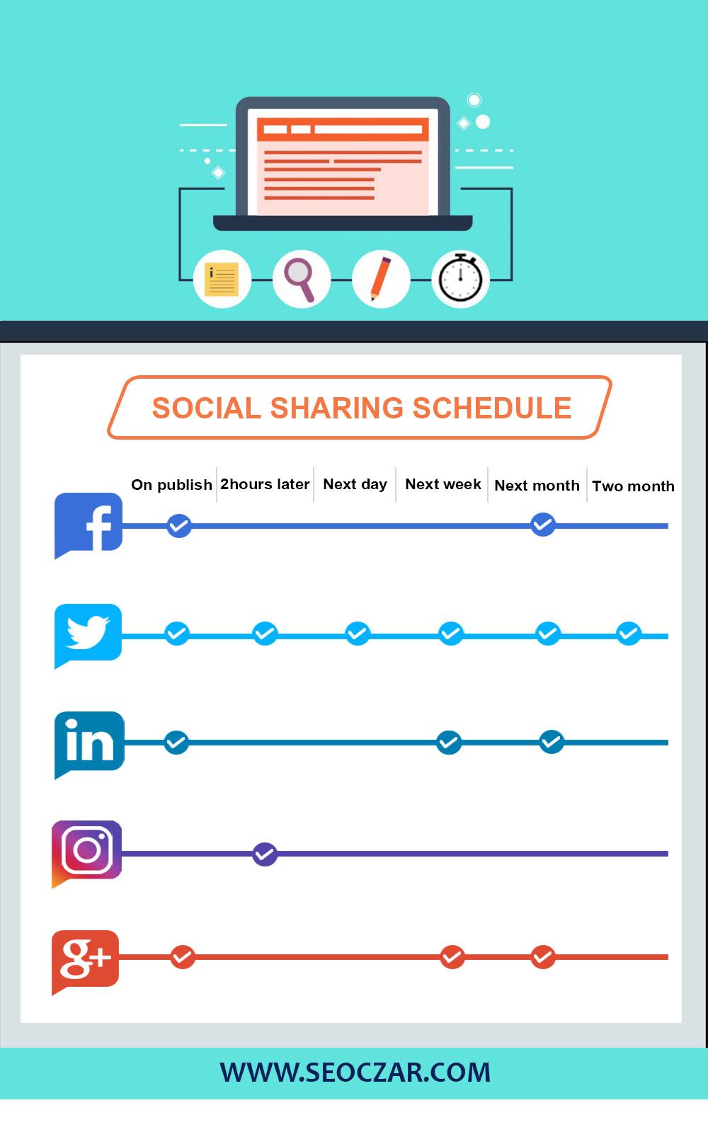 social media positing time