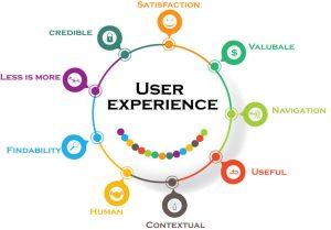 User Experience factor logo