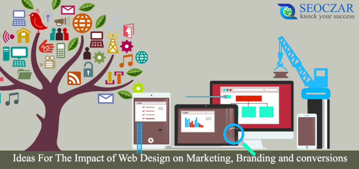 Impact of Web Design on Marketing, Branding and conversions