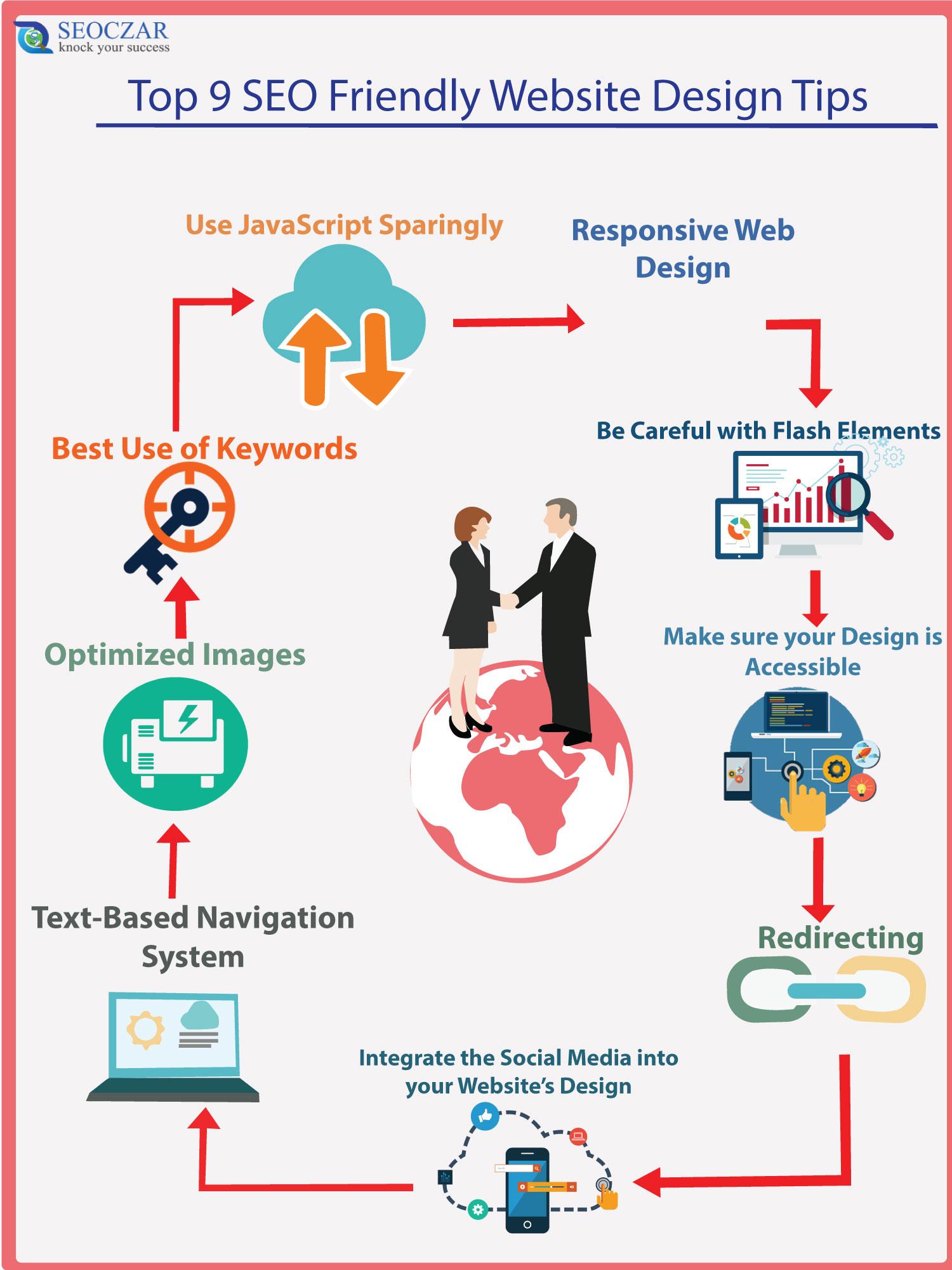 Top 9 SEO friendly website design tips