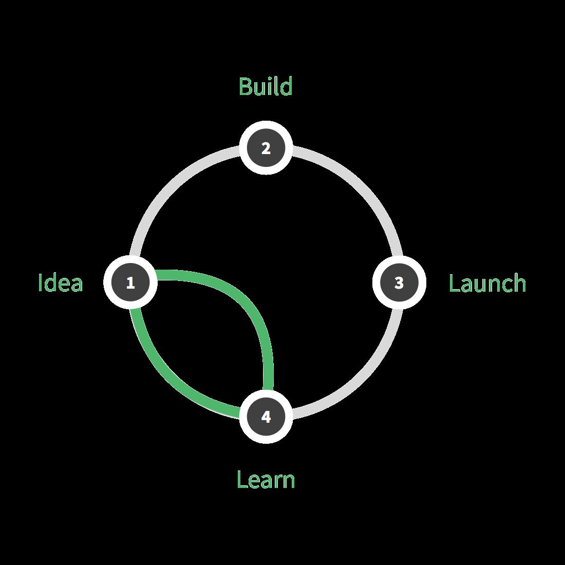 Design_Sprint (1)